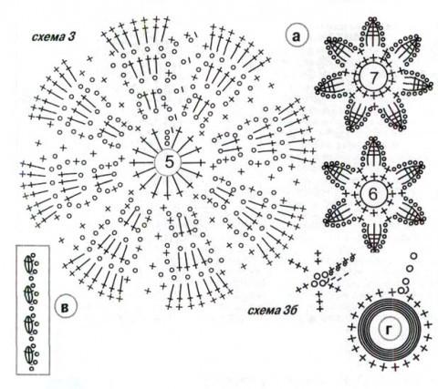 вязаные браслеты крючком.схемы - Сумки.