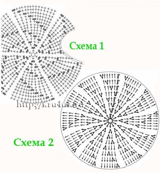 Пример схемы вязание шапок