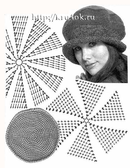 Сделайте из бумаги выкройку косынки. ежедневный журнал про вязание крючком Вязаная косынка крючком вязание Схемы...