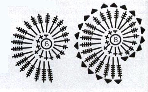 Свяжите цепочку из 6-8 в.п. и