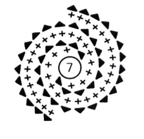 Двухцветная спираль из