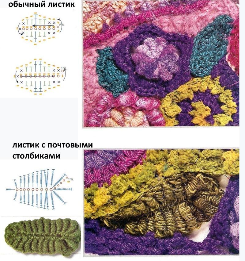 Схемы вязания элементов фриформа крючком