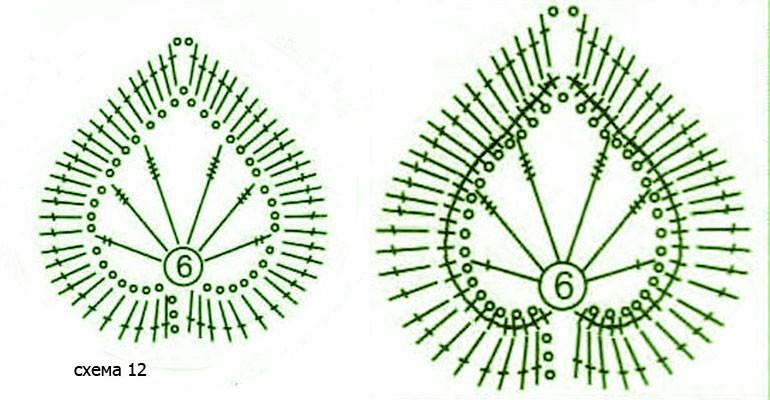 Как вязать шнур «гусеничка»: