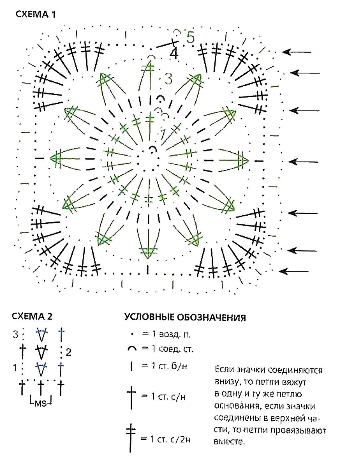 Ажурный квадрат крючком схема и описание