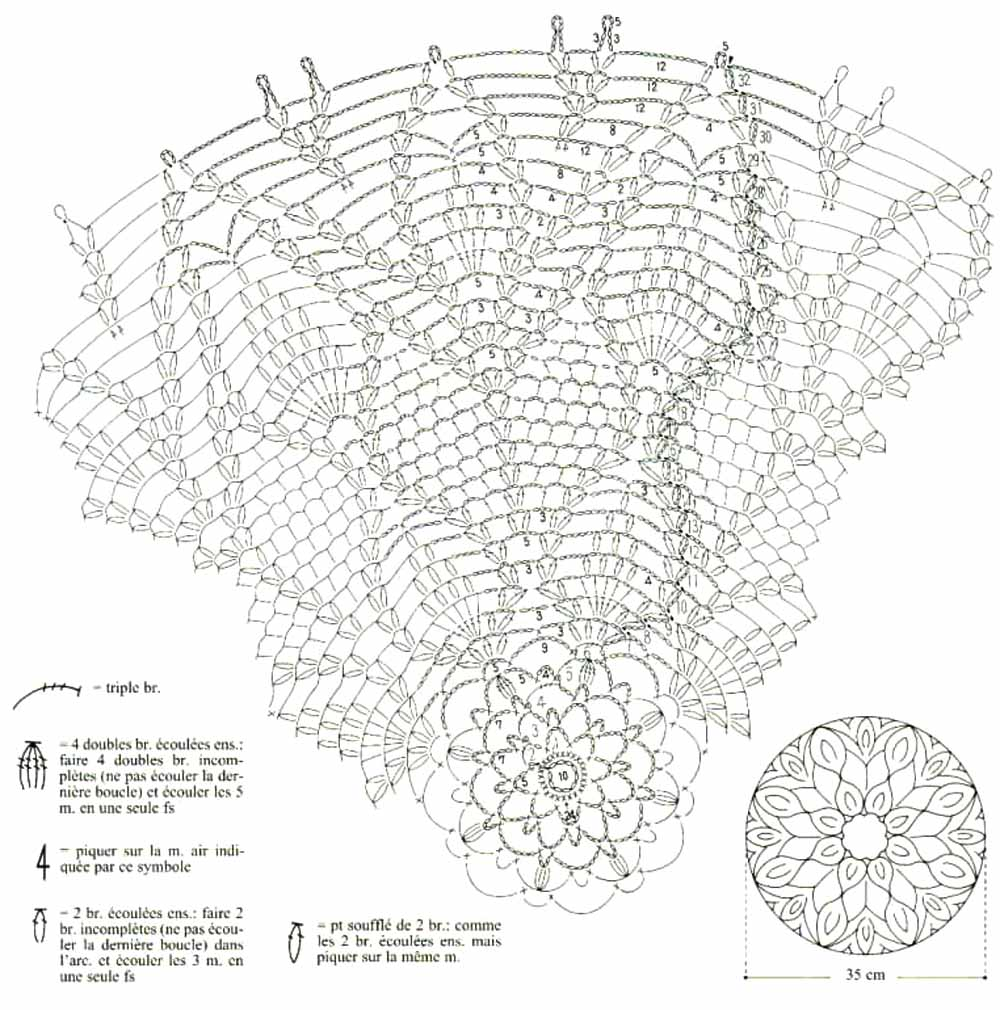Схемы японских салфеток крючком
