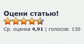 рейтинг статей