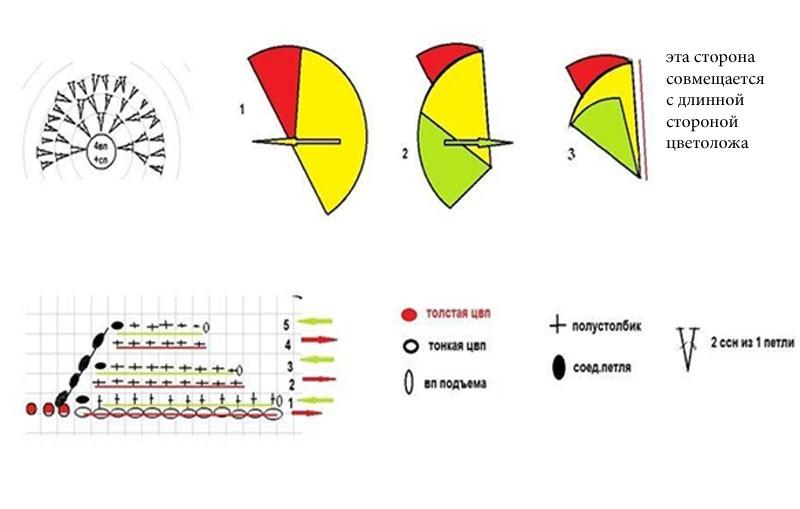 Маки крючком - схемы цветов, связанных крючком.