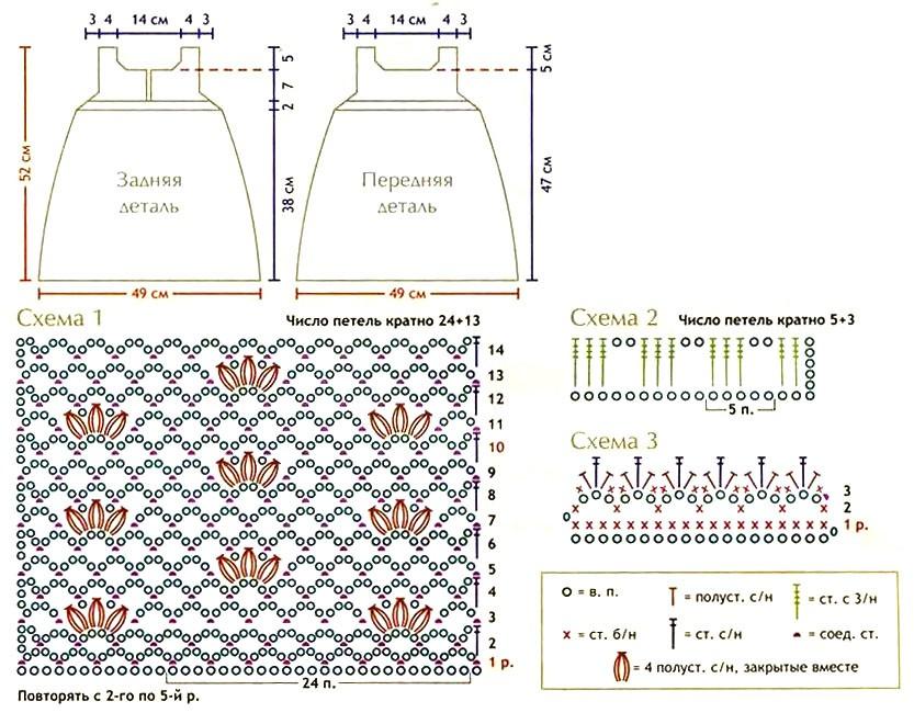 Схемы вязания сарафана для девочки 5 лет 625