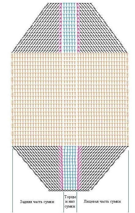 схема вязания сумки из полиэтилена.