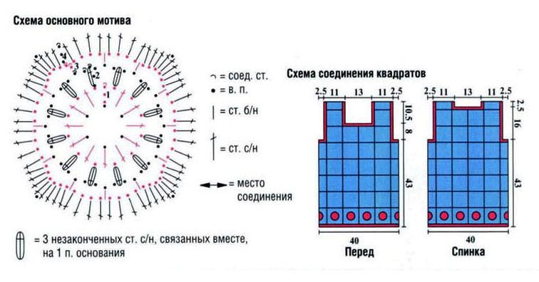 http://kru4ok.ru/wp/wp-content/uploads/2011/06/top_goluboi2.jpg