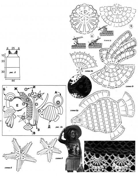 Описание: вязанию. схема вязания золотой рыбки.