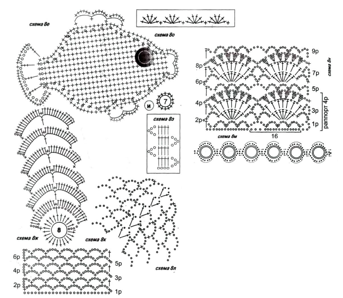 отдельное вязание нерегулярной сетки схемы