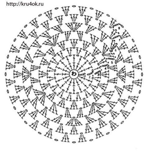 Схема вязания крючком Меланжевая ажурная детская шапочка.