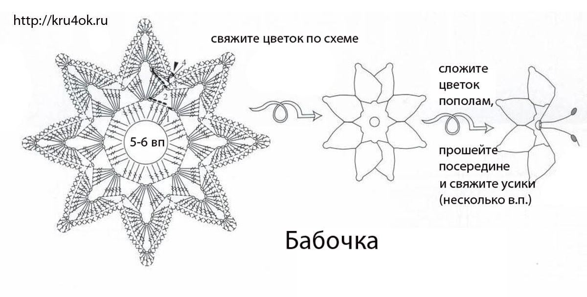 инструкции и схемы по вязанию для собаки пикинэс