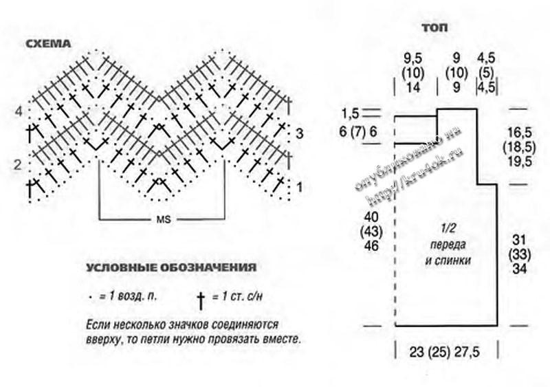Узоры для меланжа вязание спицами схемы