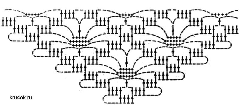 Схема вязания шалей: Вязание