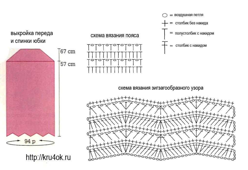 Схема вязания крючком карандаш