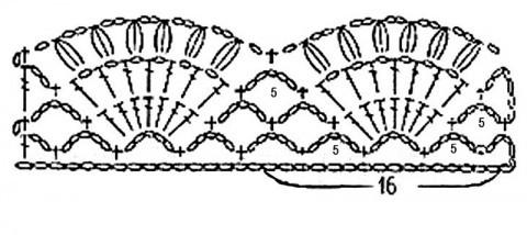 Детский плед связанный крючком