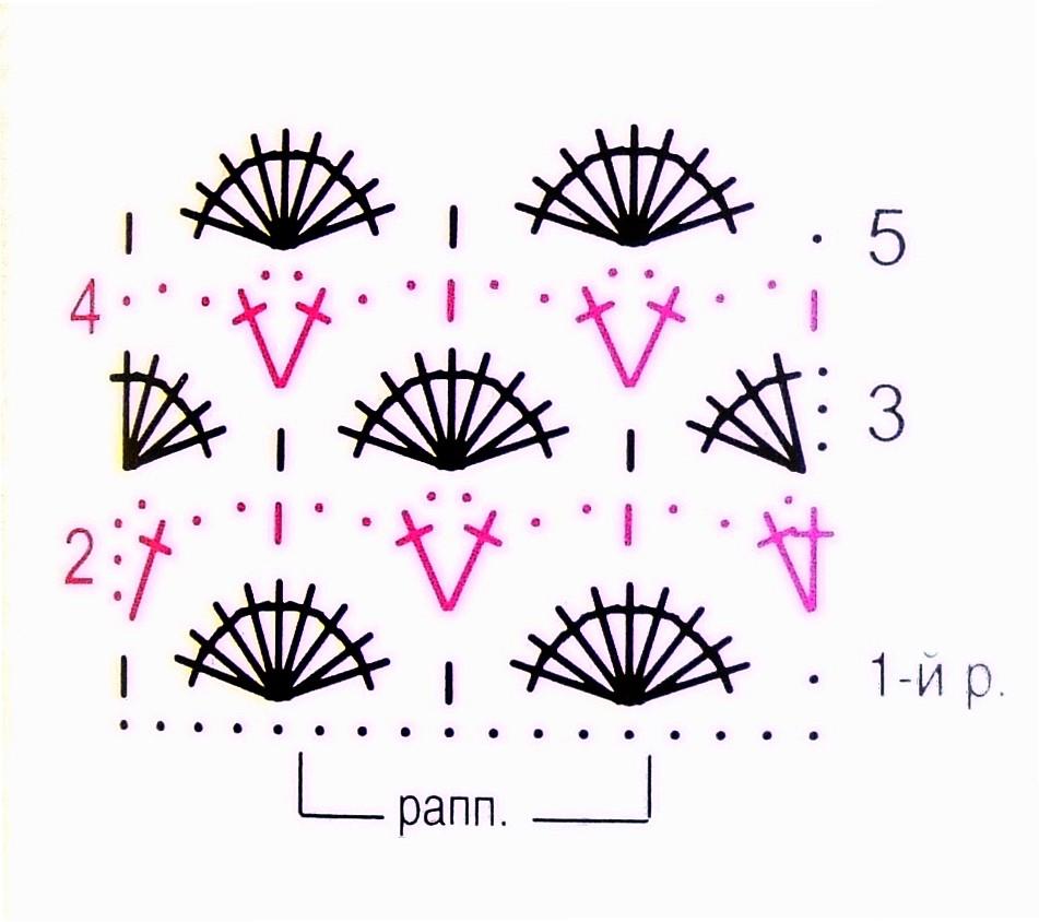 Как связать следки крючком схемы и описание