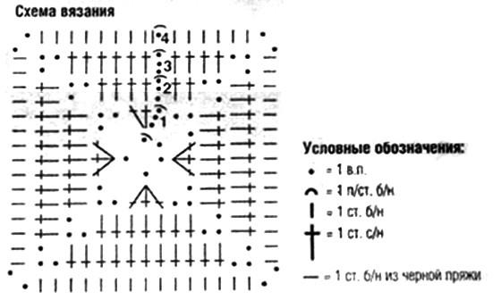 Для изделий, вязаных крючком схемы квадратов очень актуальны