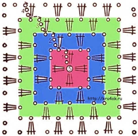Квадрат связанный крючком схема