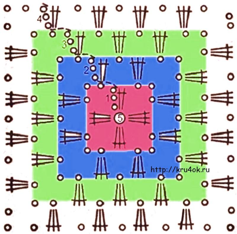 бабушкин квадрат связанный крючком.