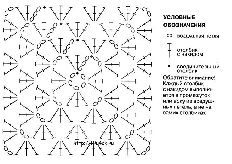 квадрат связанный крючком