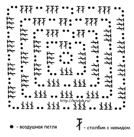 Вязаные крючком пледы — работы Офелии