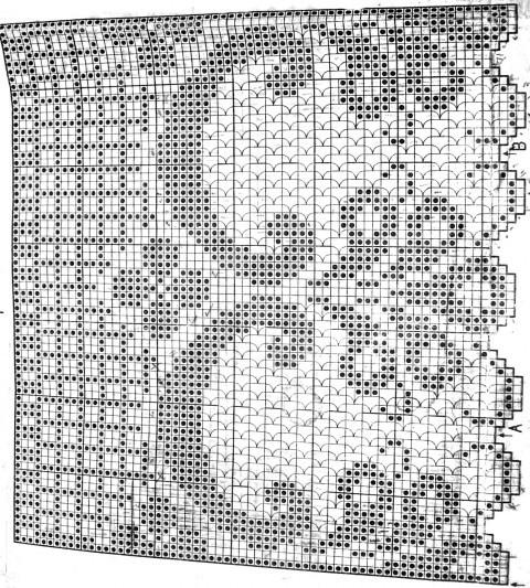 Пастила филейное вязание схемы