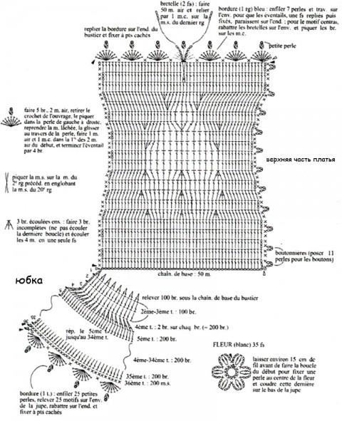 Схемы вязания синего платья и шали: