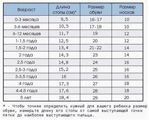 таблица размеров для пинеток