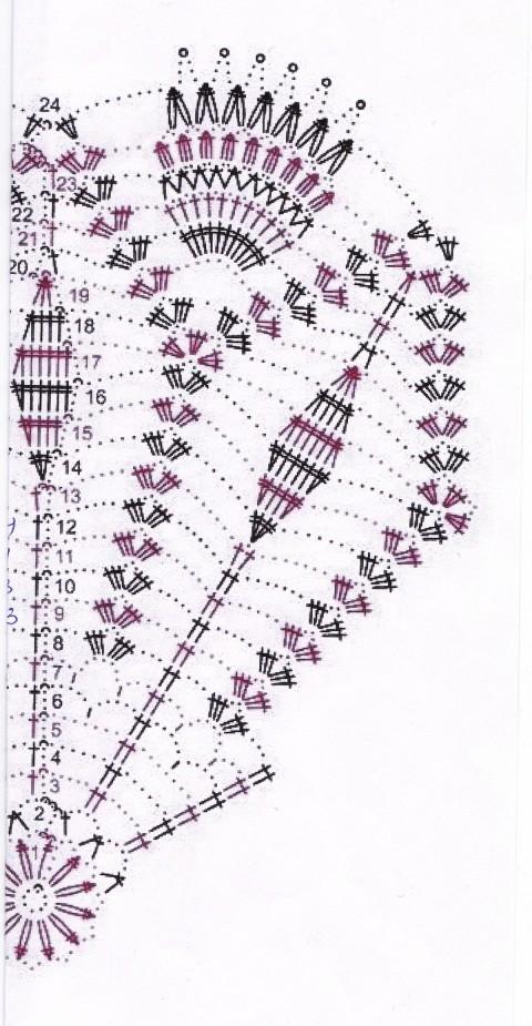 Основа платья — схема салфетки