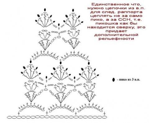 """Комплект для девочки """"Клубничка"""" связанный крючком"""