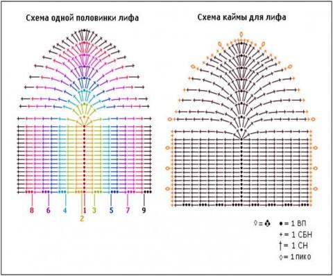 Схема вязания плавок: