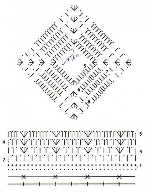 вязаное крючком пончо
