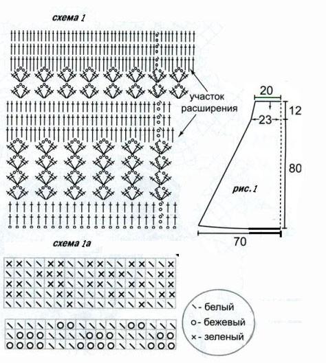 Юбка макси связанная крючком