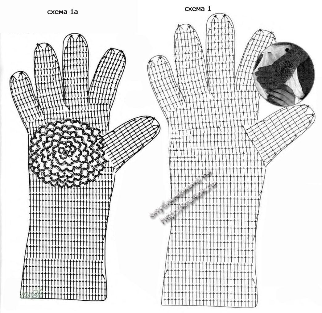 """Рубрика. продолжение  """"Схема вязания перчаток крючком """".  Вязание для женщин.  Вам потребуется: 50г смесовой 15г..."""