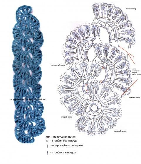 шарф из вееров ,связанный крючком