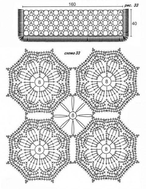 Палантин и варежки, связанные крючком