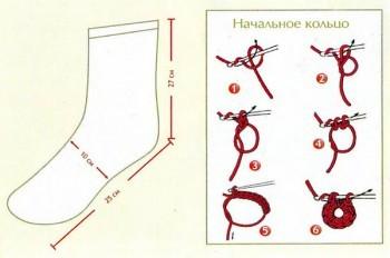 полосатые носки, связанные крючком