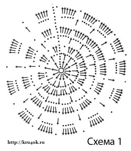 Бирюзовая панамка для девочки связанная крючком