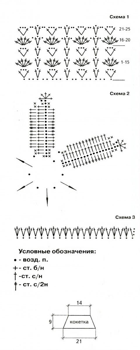 Бирюзовый топ для девочки связанный крючком