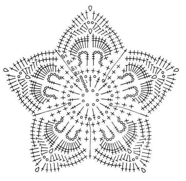 Схема вязания цветка: