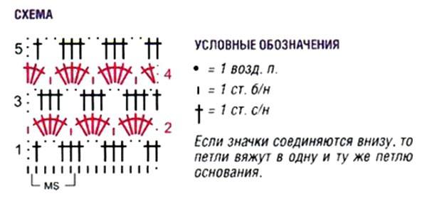 Затем ряд столбиков к накидом: