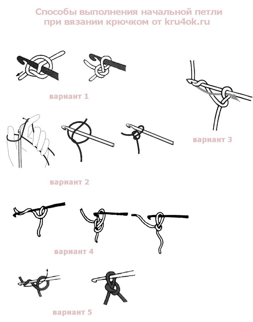 Как вязать крючком воздушные петли с подъёмом