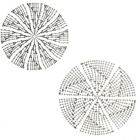 круглые сумочки, связанные крючком