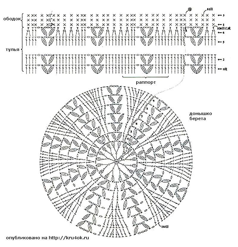Схема для вязания берета: