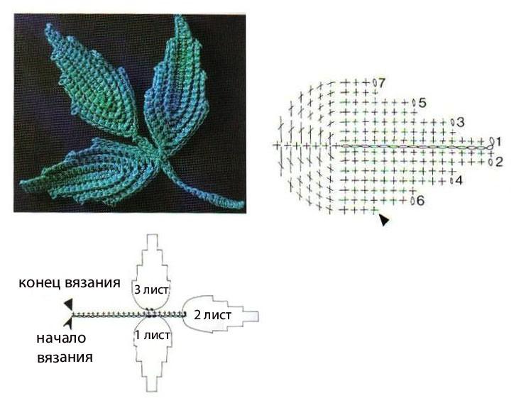 SPAIO Детское листик для розы крючком схема белье