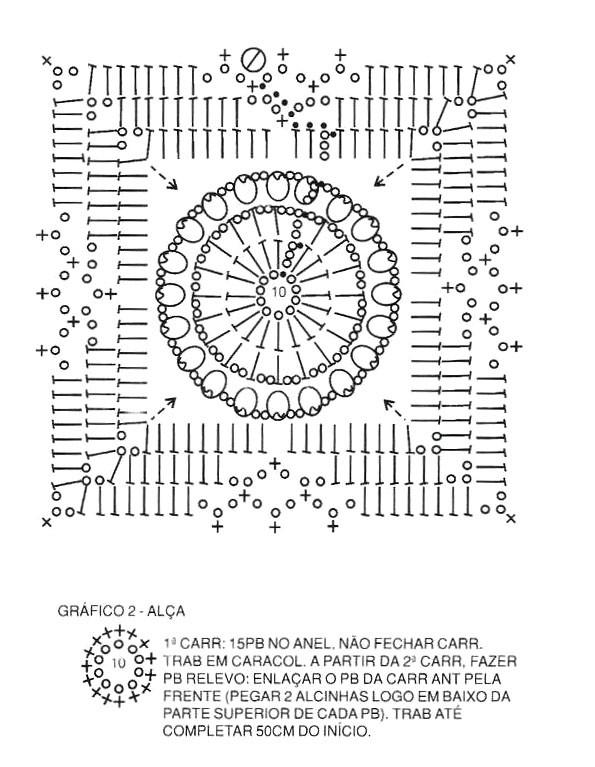 схема вязания квадратного мотива крючком
