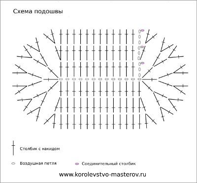 вязаные крючком пинетки